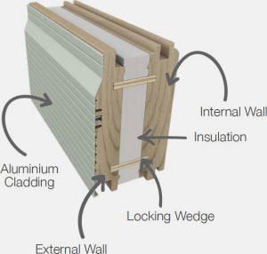 external-board
